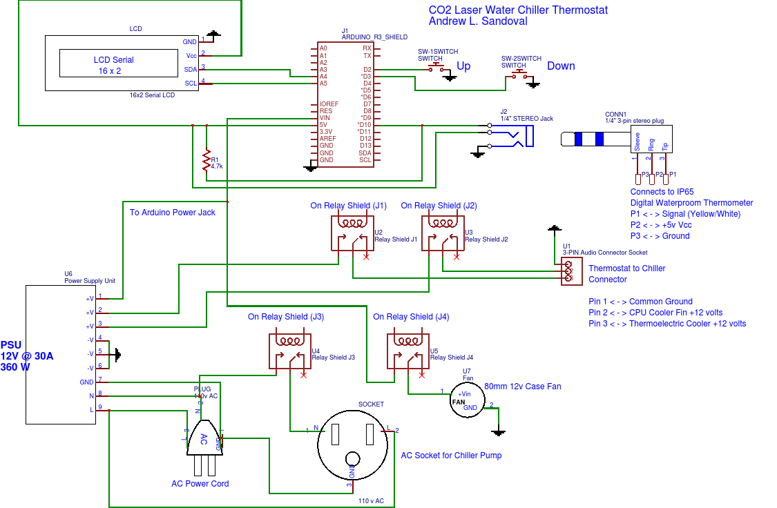 Portable Small Chillers Wiring Diagram - Wiring Diagrams Folder on
